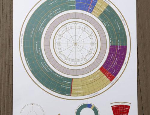 Liturgical Year Circle Print (11×17) – BCP '79